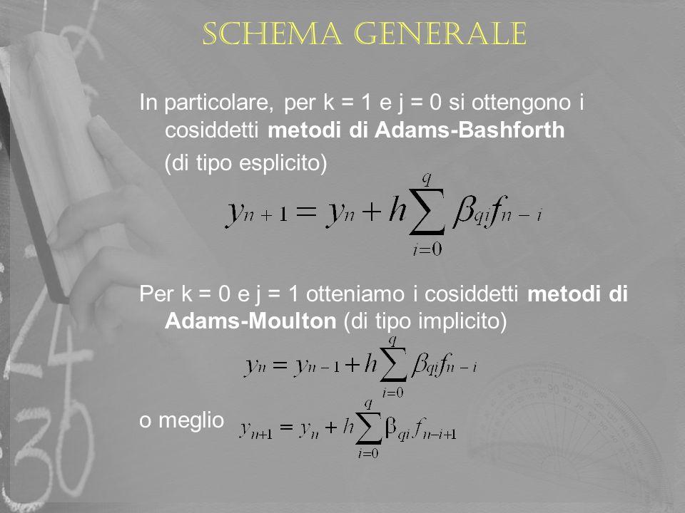 Schema generale In particolare, per k = 1 e j = 0 si ottengono i cosiddetti metodi di Adams-Bashforth.