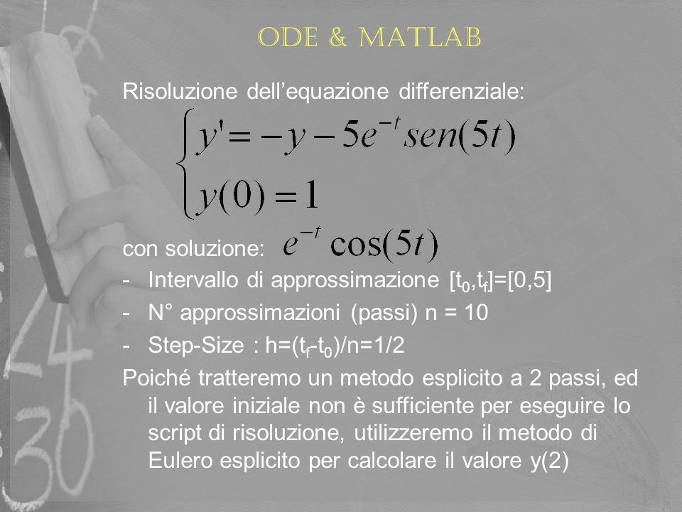 Ode & matlab Risoluzione dell'equazione differenziale: con soluzione: