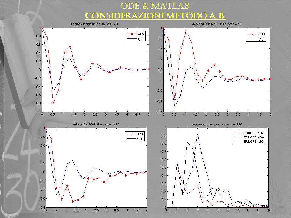 Ode & matlab considerazioni metodo a.b.