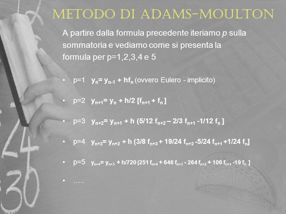 METODO DI ADAMS-MOULTON