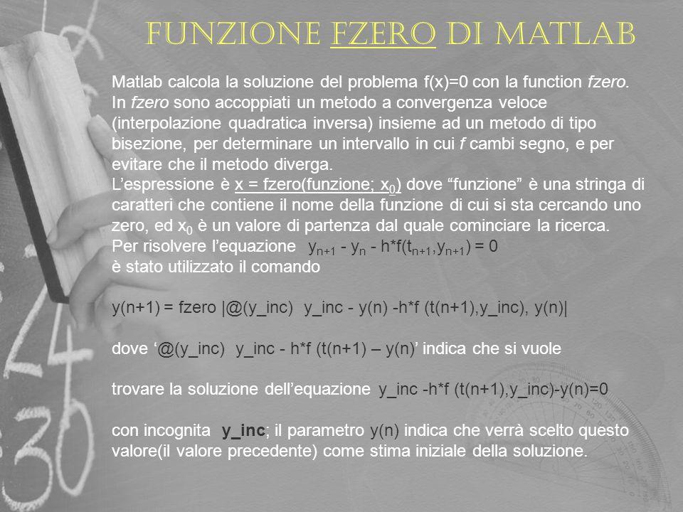 Funzione fzero di matlab