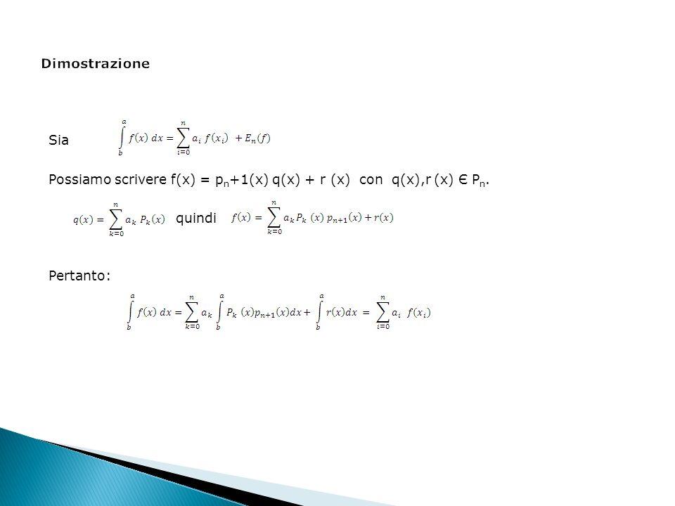 Dimostrazione Sia Possiamo scrivere f(x) = pn+1(x) q(x) + r (x) con q(x),r (x) Є Pn.