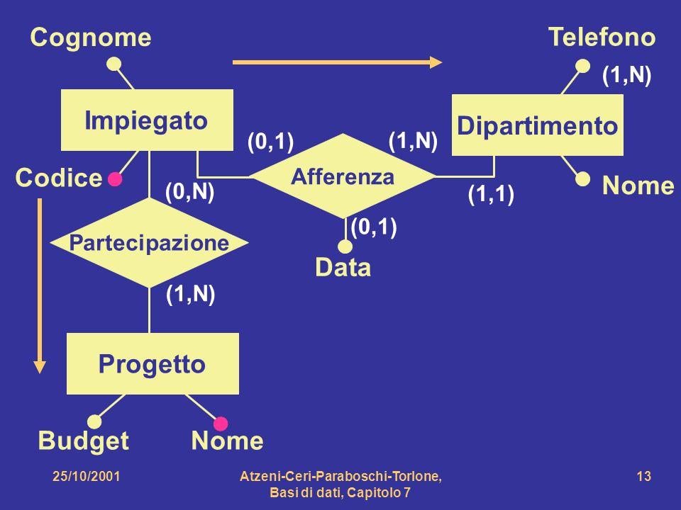 Atzeni-Ceri-Paraboschi-Torlone, Basi di dati, Capitolo 7
