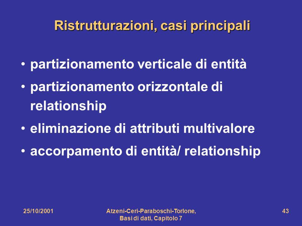 Ristrutturazioni, casi principali