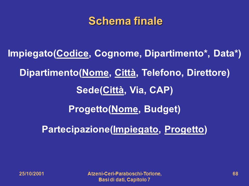 Schema finale Impiegato(Codice, Cognome, Dipartimento*, Data*)