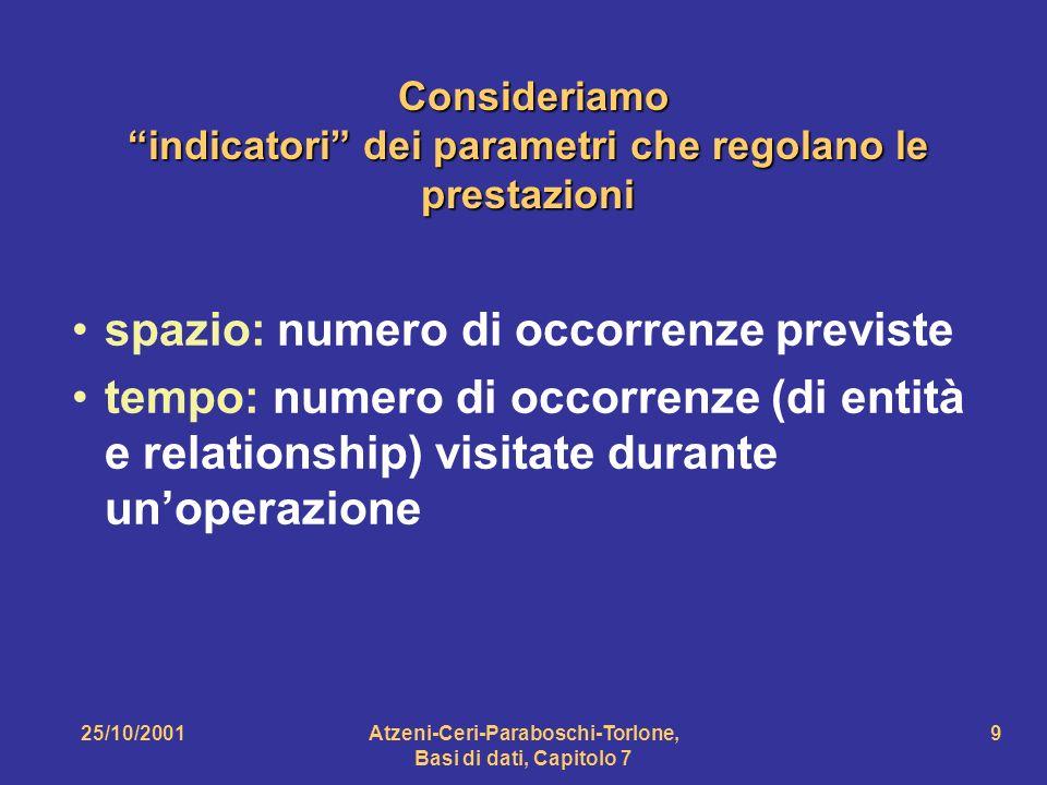 Consideriamo indicatori dei parametri che regolano le prestazioni