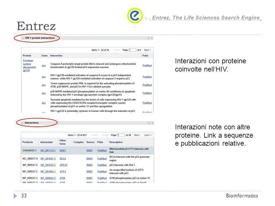 Entrez Interazioni con proteine coinvolte nell'HIV.