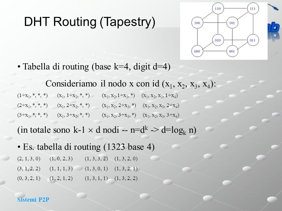 DHT Routing (Tapestry)