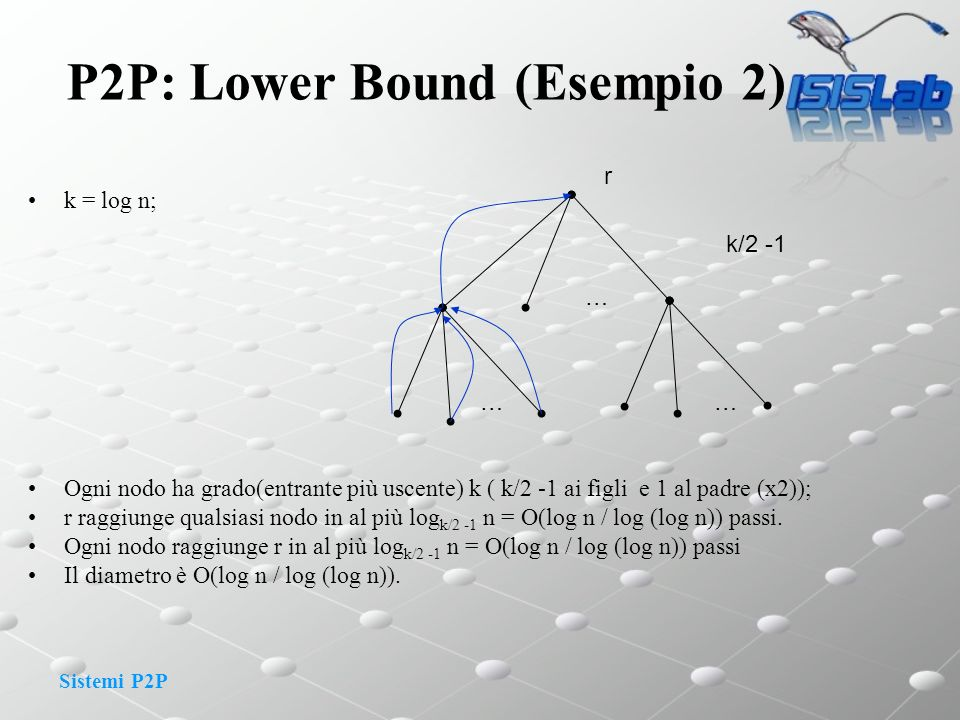 P2P: Lower Bound (Esempio 2)