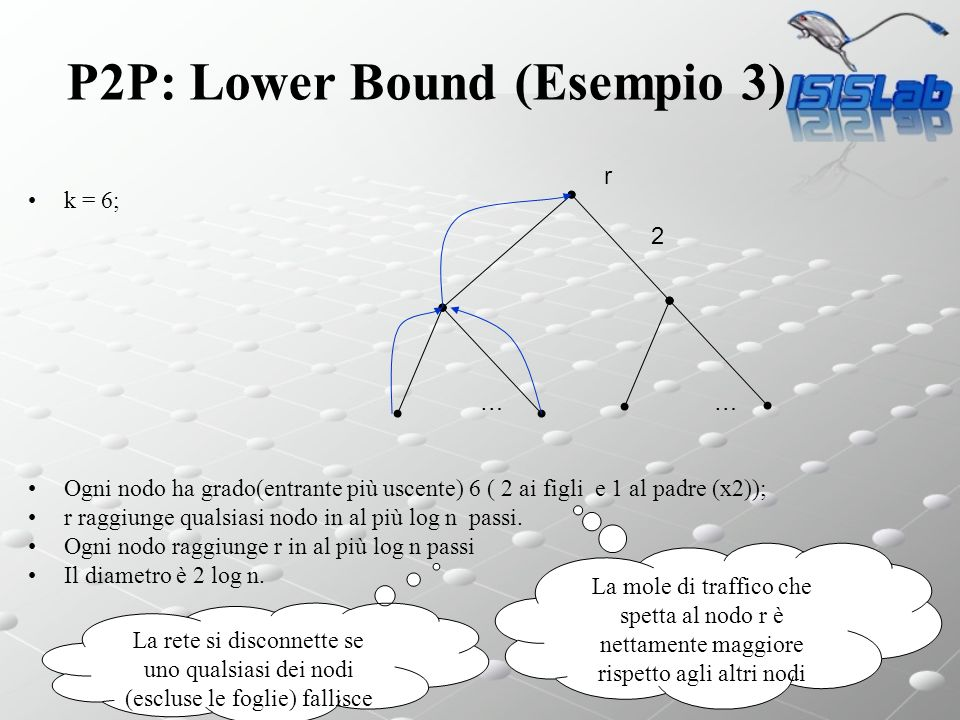P2P: Lower Bound (Esempio 3)