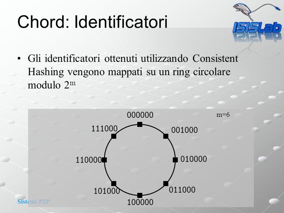 Chord: Identificatori