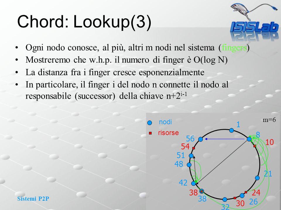 Chord: Lookup(3) Ogni nodo conosce, al più, altri m nodi nel sistema (fingers) Mostreremo che w.h.p. il numero di finger è O(log N)