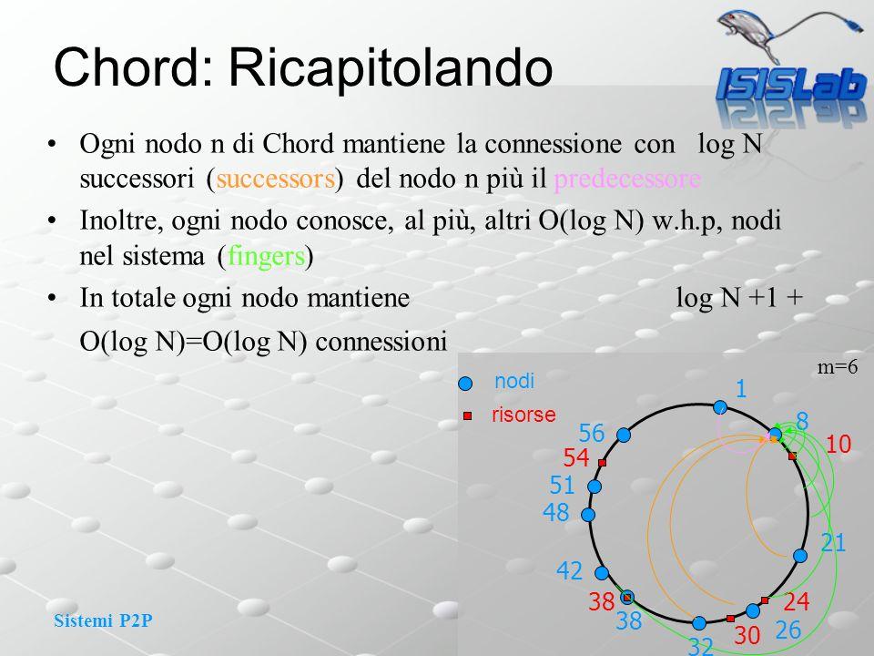 Chord: Ricapitolando Ogni nodo n di Chord mantiene la connessione con log N successori (successors) del nodo n più il predecessore.
