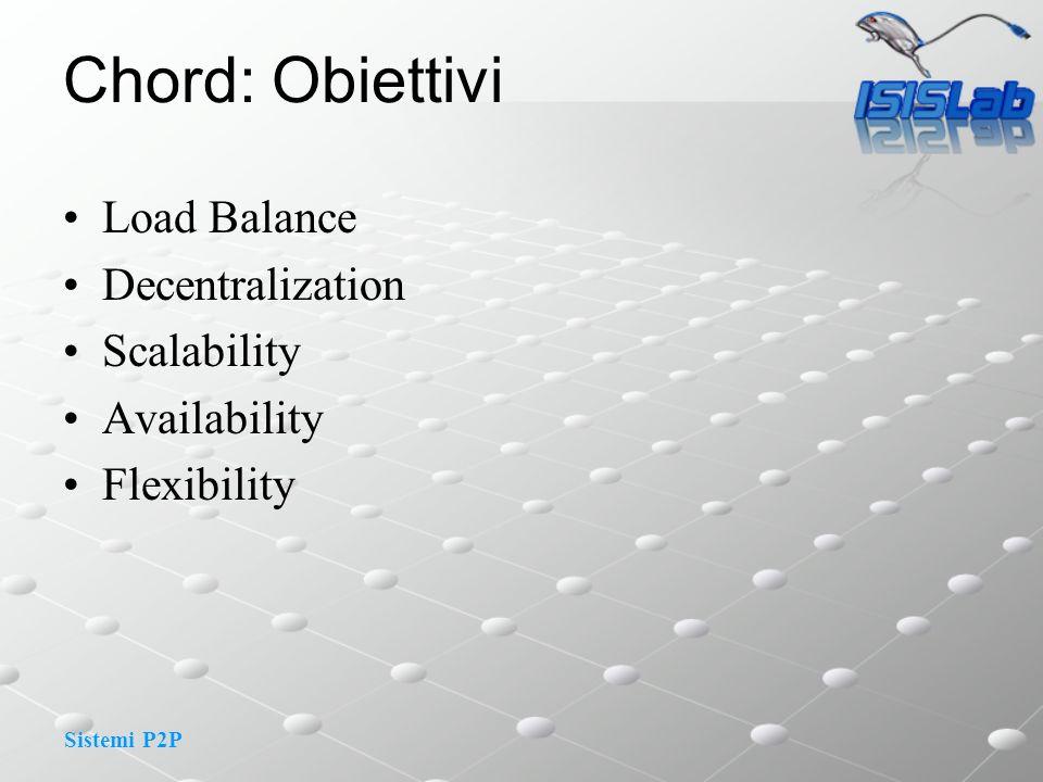 Chord: Obiettivi Load Balance Decentralization Scalability