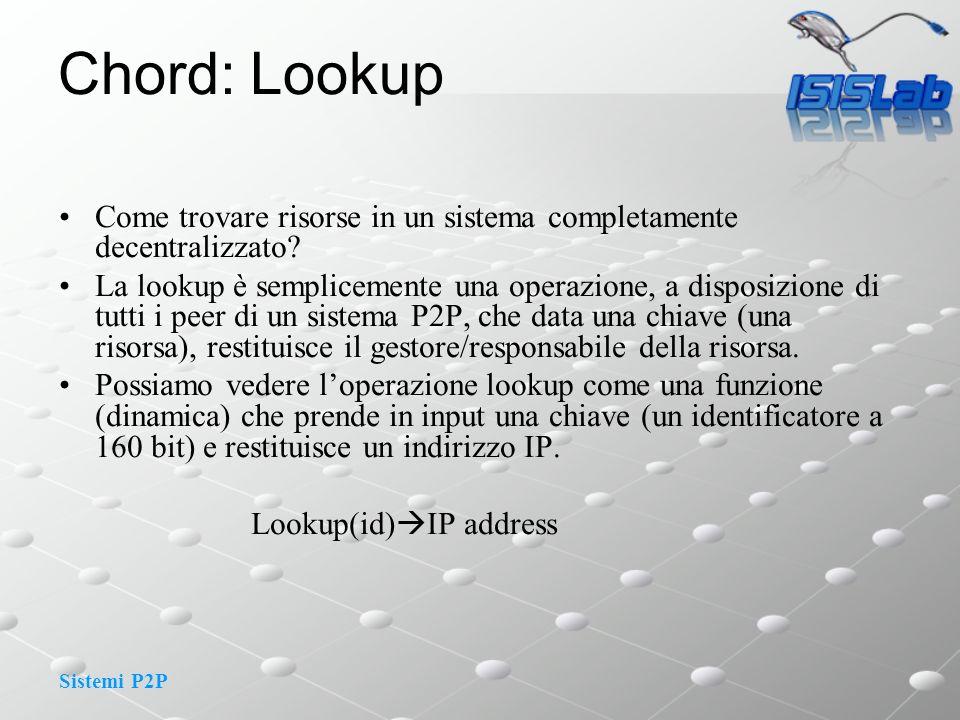 Chord: Lookup Come trovare risorse in un sistema completamente decentralizzato