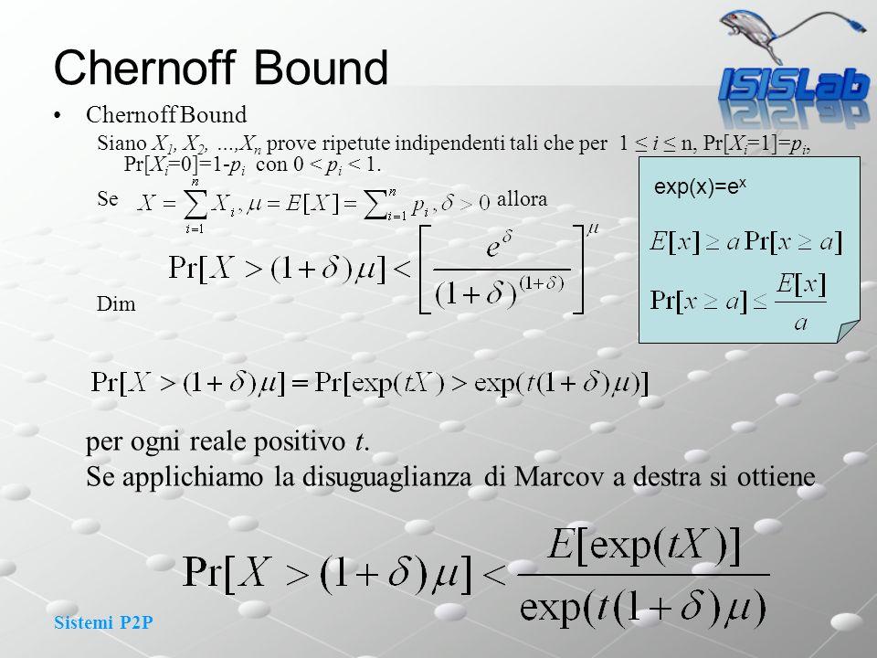 Chernoff Bound per ogni reale positivo t.