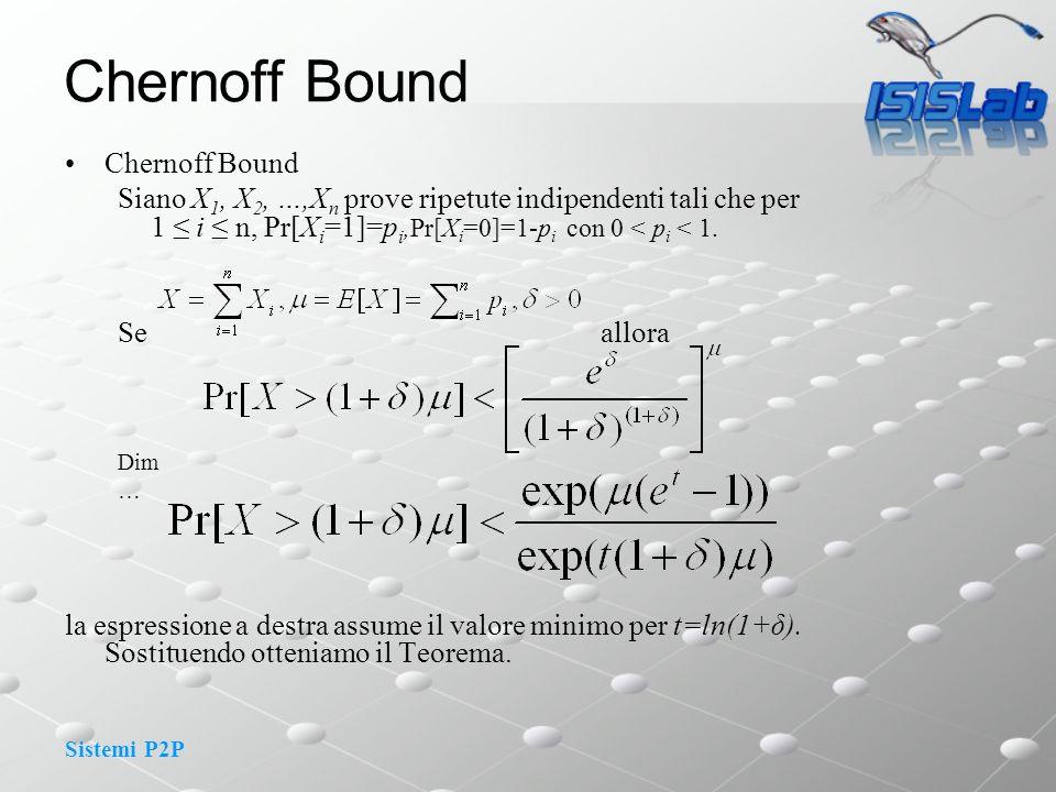 Chernoff Bound Chernoff Bound