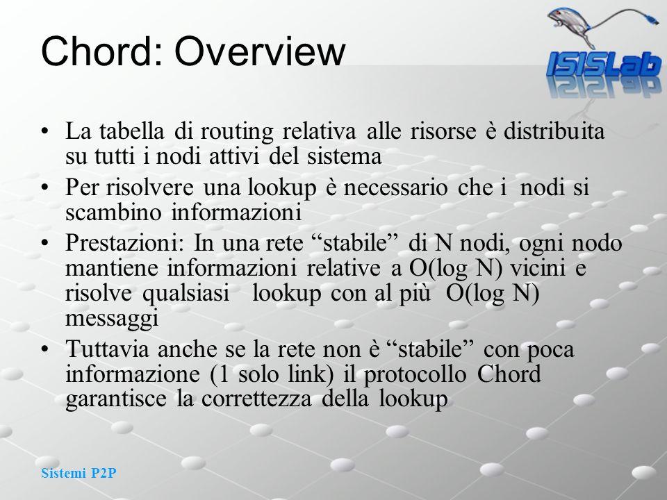 Chord: Overview La tabella di routing relativa alle risorse è distribuita su tutti i nodi attivi del sistema.