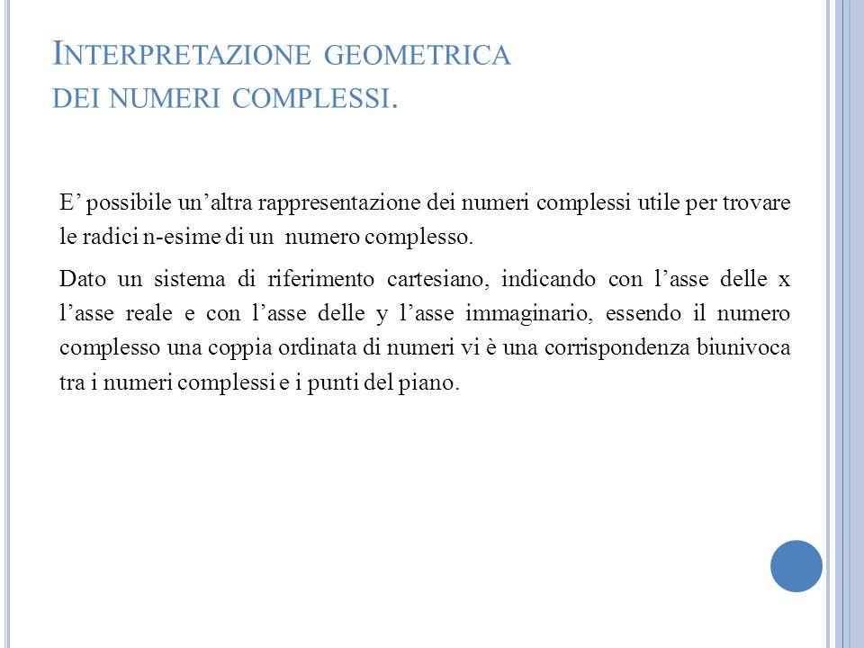 Interpretazione geometrica dei numeri complessi.