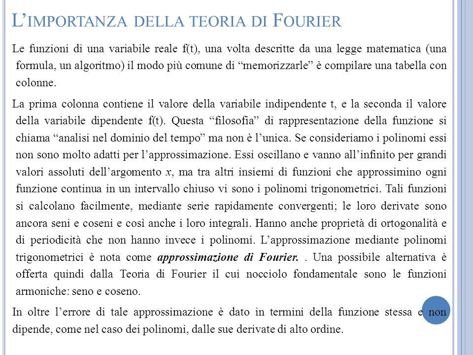 L'importanza della teoria di Fourier