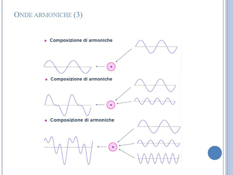 Onde armoniche (3)