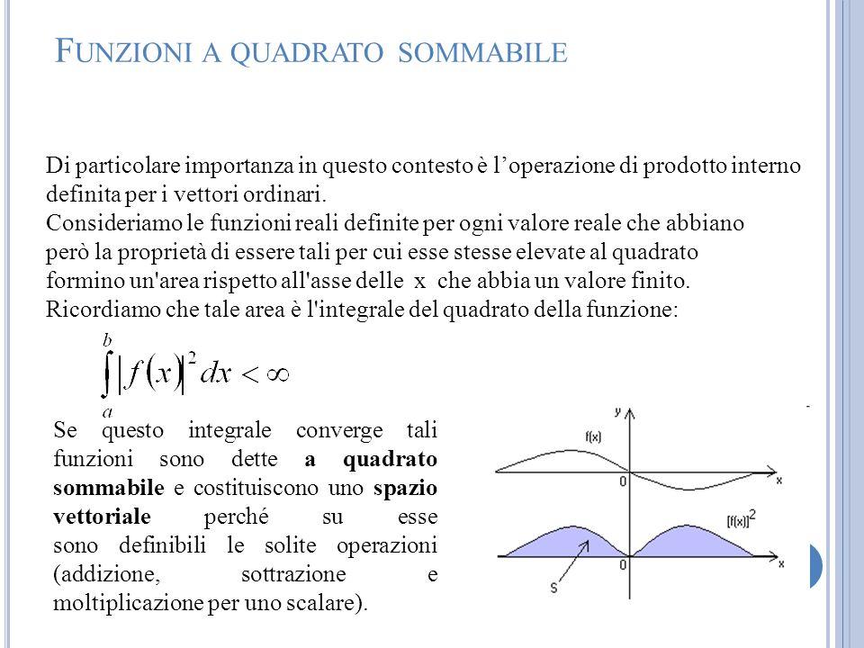 Funzioni a quadrato sommabile