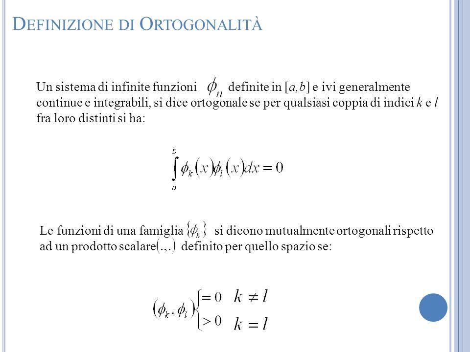 Definizione di Ortogonalità