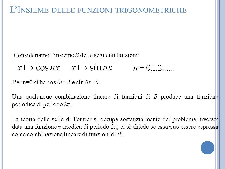 L'Insieme delle funzioni trigonometriche