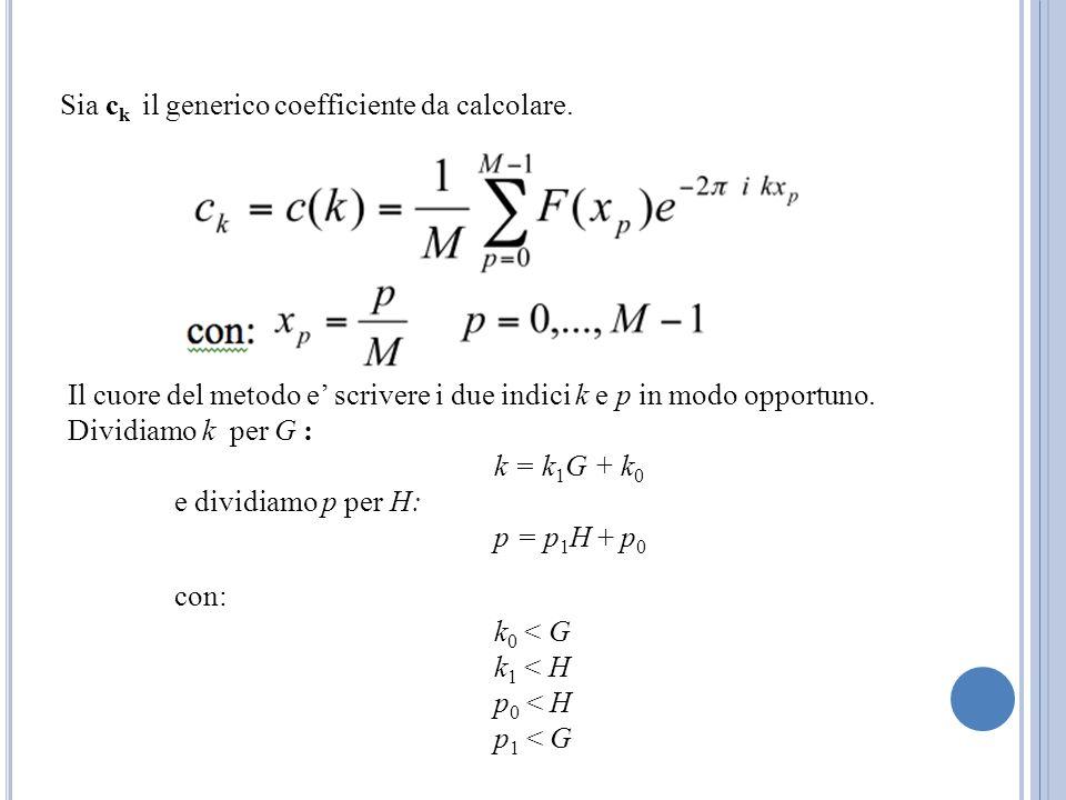 Sia ck il generico coefficiente da calcolare.