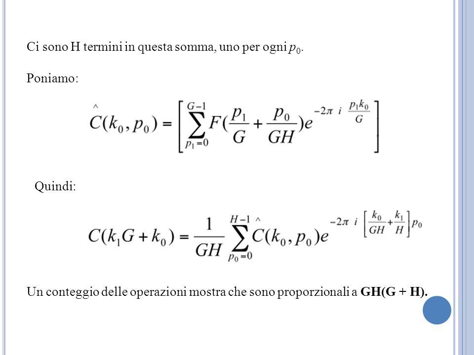 Ci sono H termini in questa somma, uno per ogni p0.