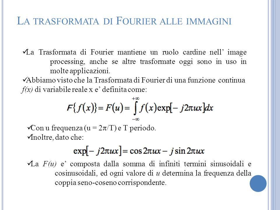 La trasformata di Fourier alle immagini