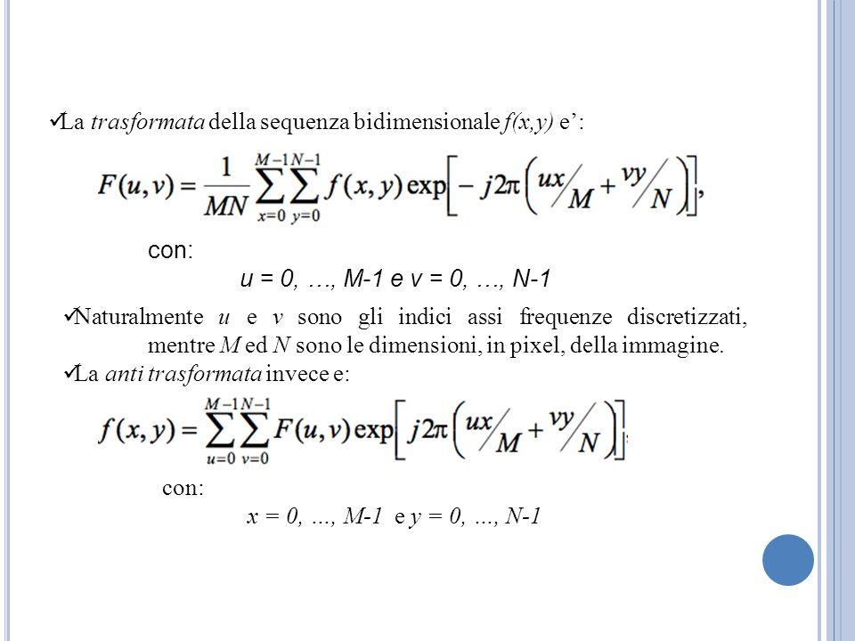 La trasformata della sequenza bidimensionale f(x,y) e':