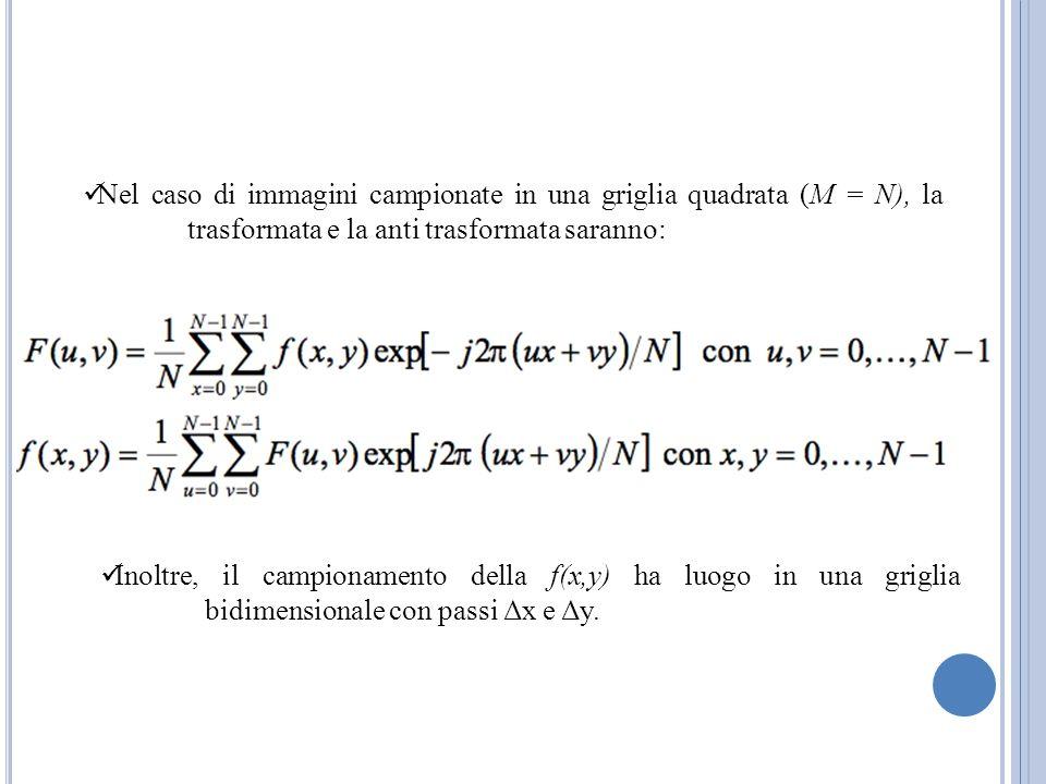Nel caso di immagini campionate in una griglia quadrata (M = N), la