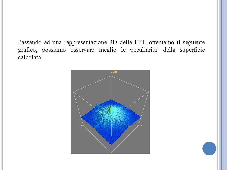Passando ad una rappresentazione 3D della FFT, otteniamo il seguente grafico, possiamo osservare meglio le peculiarita' della superficie calcolata.