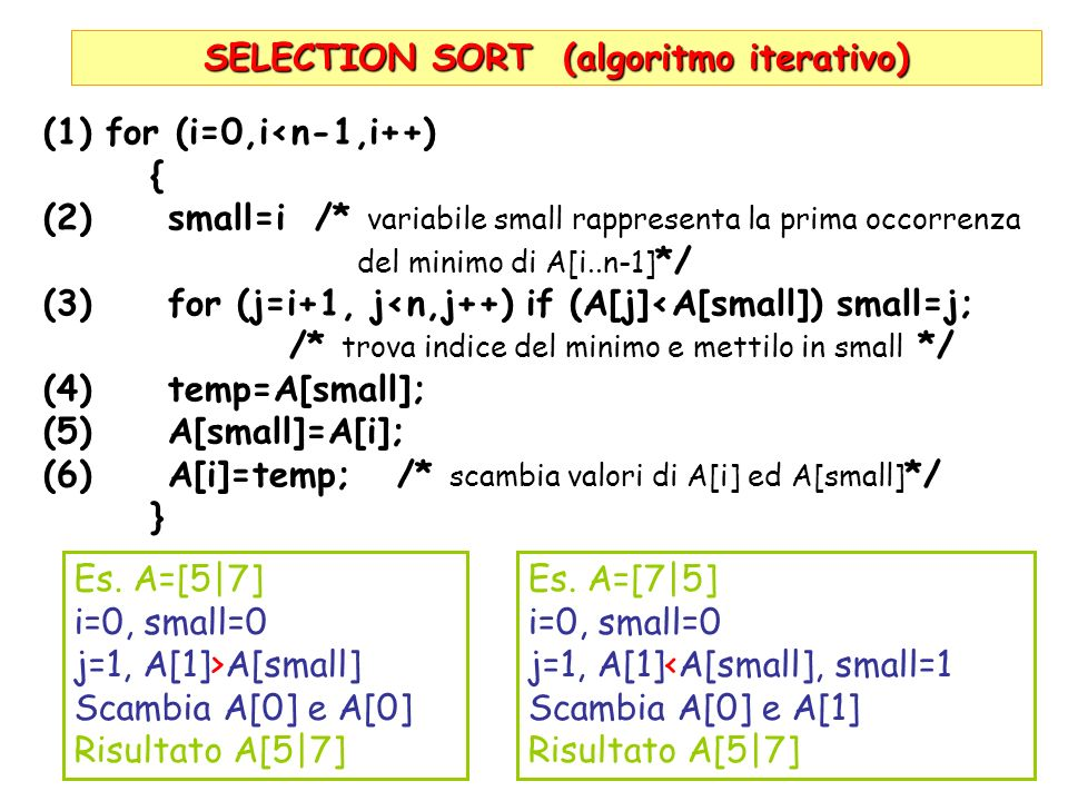 SELECTION SORT (algoritmo iterativo)