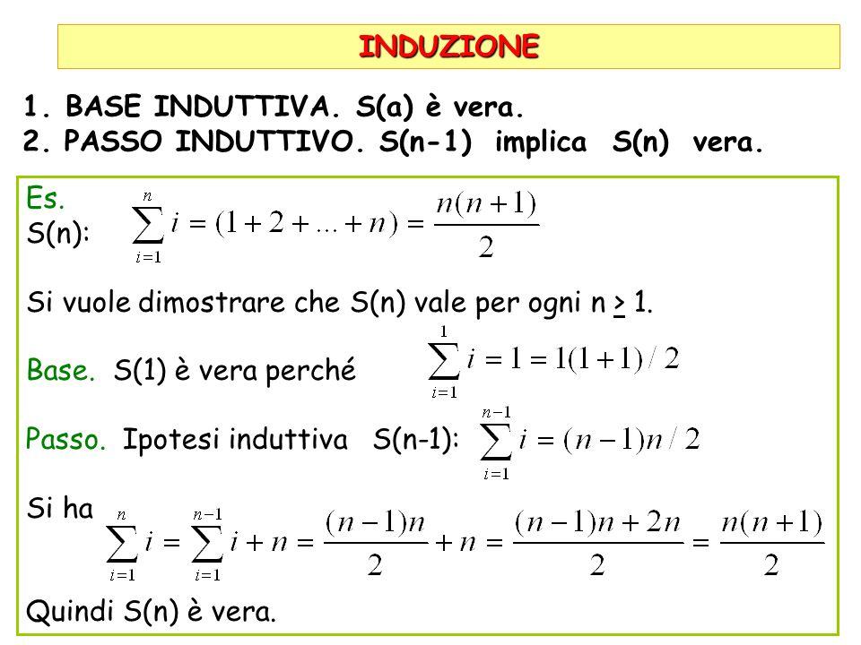 INDUZIONE BASE INDUTTIVA. S(a) è vera. 2. PASSO INDUTTIVO. S(n-1) implica S(n) vera. Es. S(n):