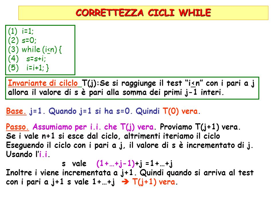 CORRETTEZZA CICLI WHILE