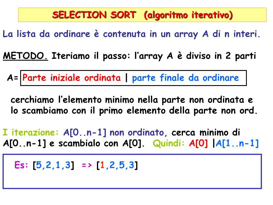 SELECTION SORT (algoritmo iterativo)