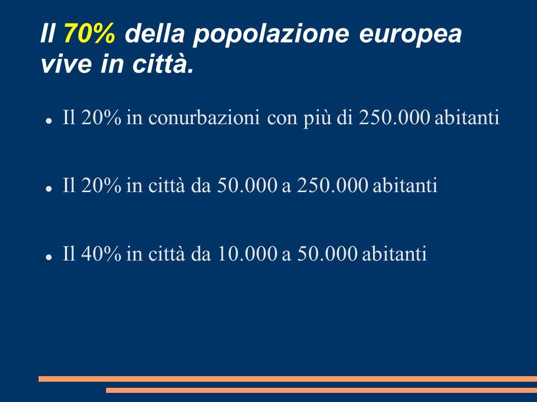Il 70% della popolazione europea vive in città.