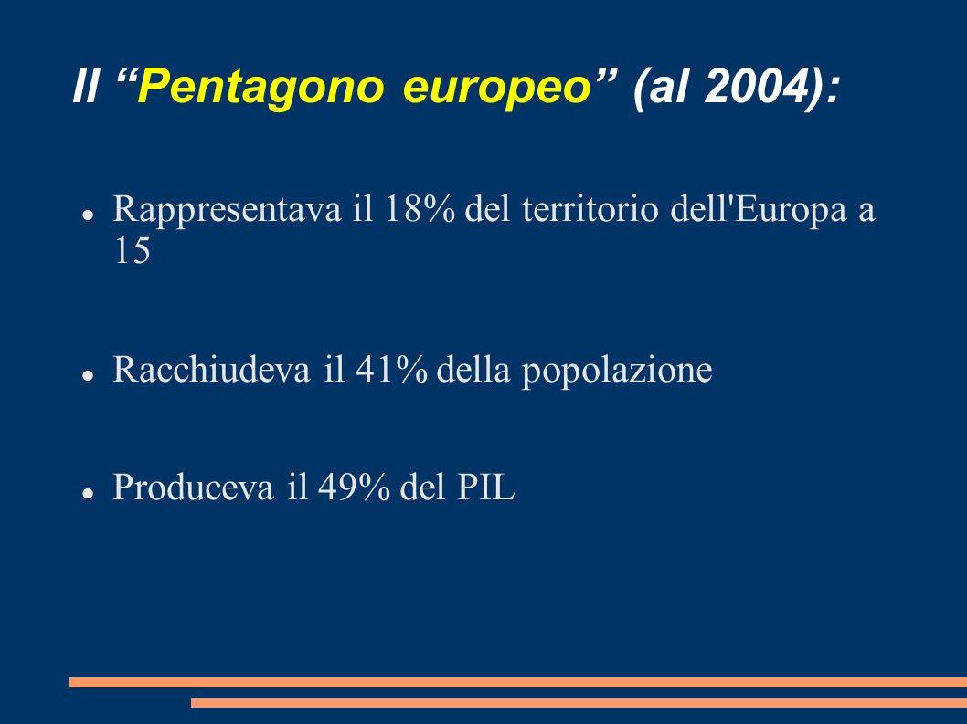 Il Pentagono europeo (al 2004):