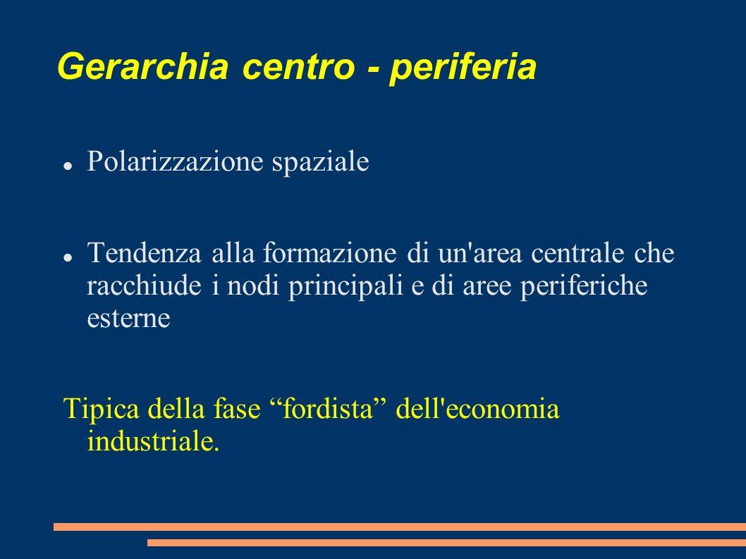 Gerarchia centro - periferia