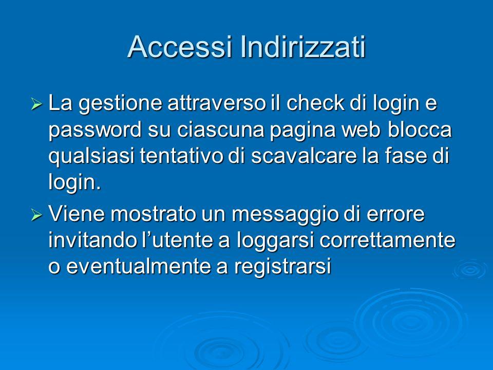 Accessi Indirizzati