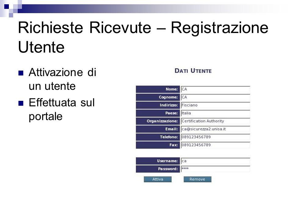 Richieste Ricevute – Registrazione Utente