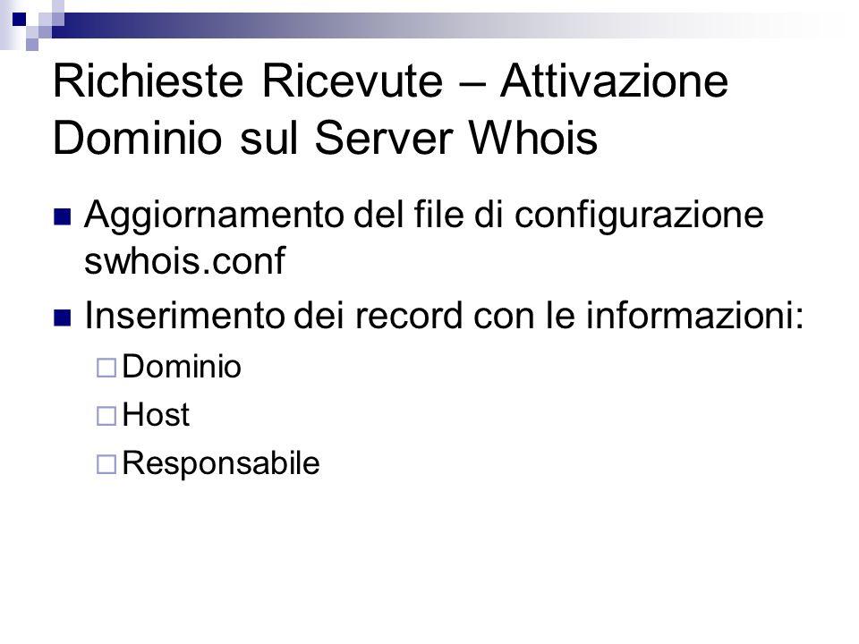 Richieste Ricevute – Attivazione Dominio sul Server Whois