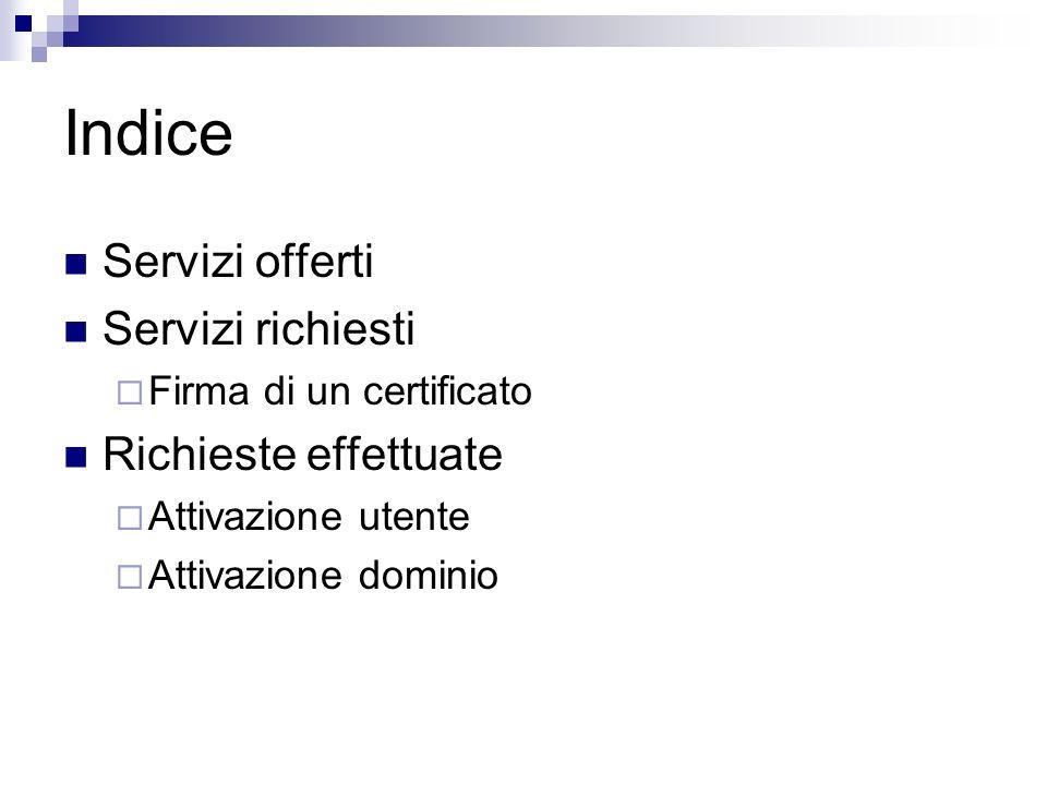 Indice Servizi offerti Servizi richiesti Richieste effettuate