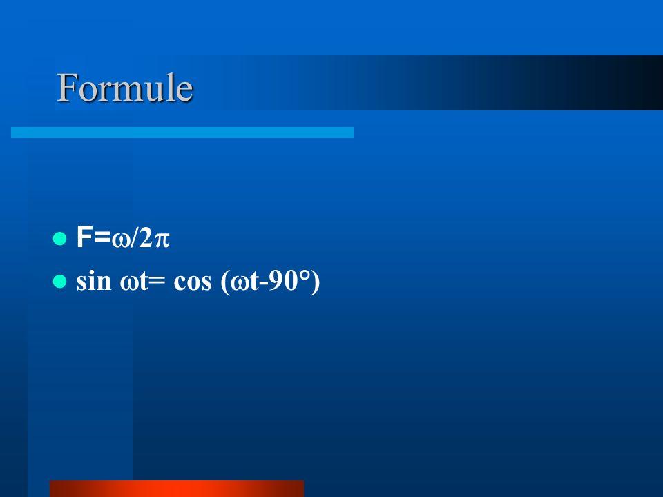 Formule F=w/2p sin wt= cos (wt-90°)