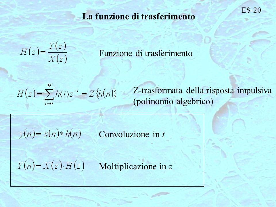 La funzione di trasferimento