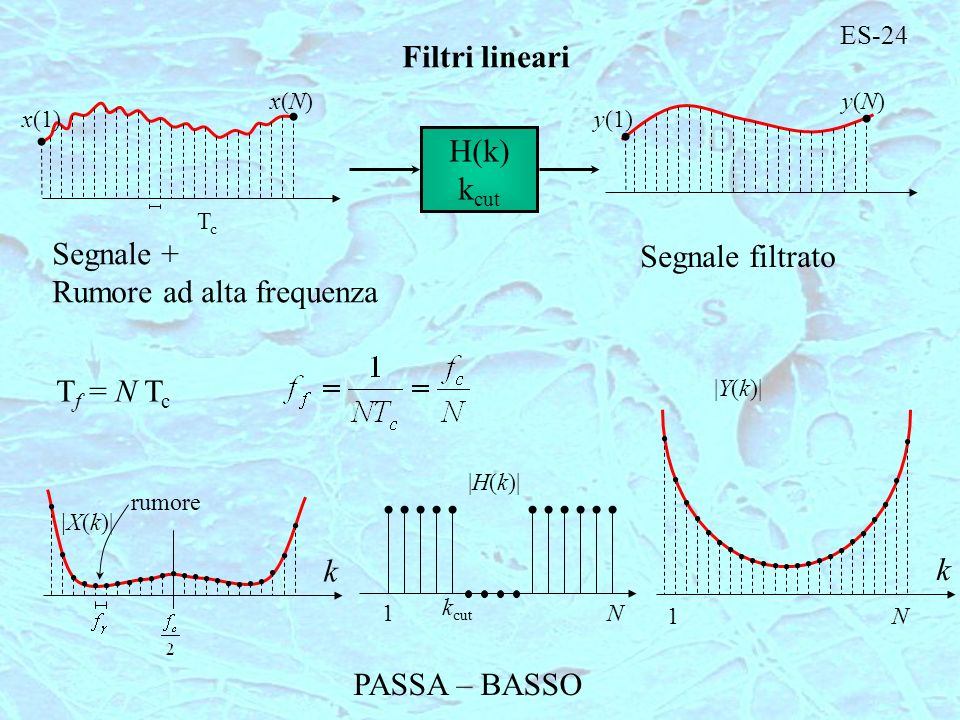 Rumore ad alta frequenza Segnale filtrato