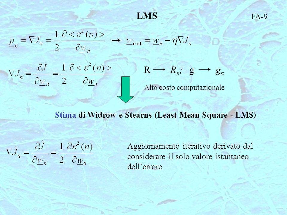 Stima di Widrow e Stearns (Least Mean Square - LMS)