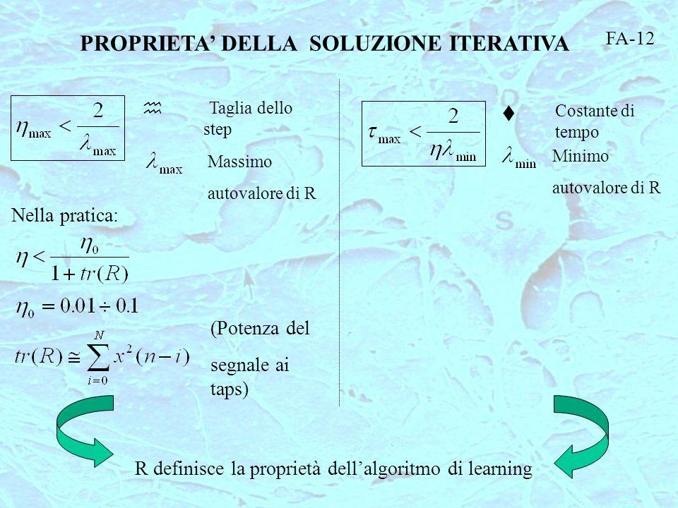 PROPRIETA' DELLA SOLUZIONE ITERATIVA